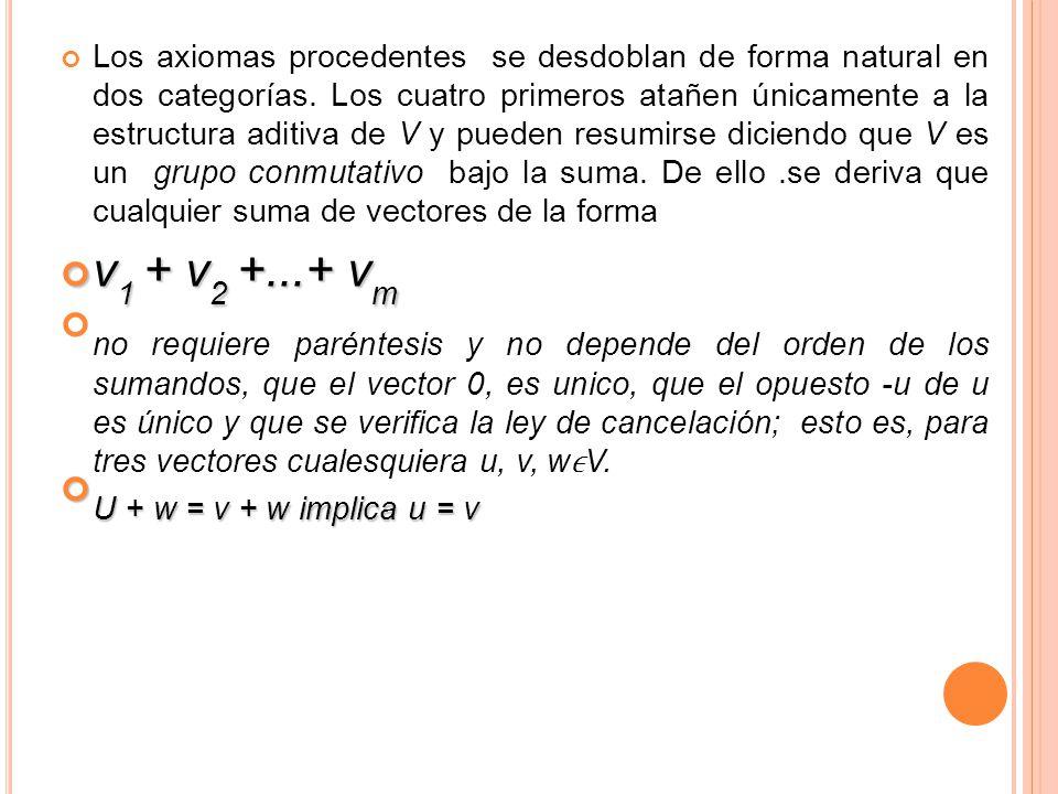 Los axiomas procedentes se desdoblan de forma natural en dos categorías. Los cuatro primeros atañen únicamente a la estructura aditiva de V y pueden r