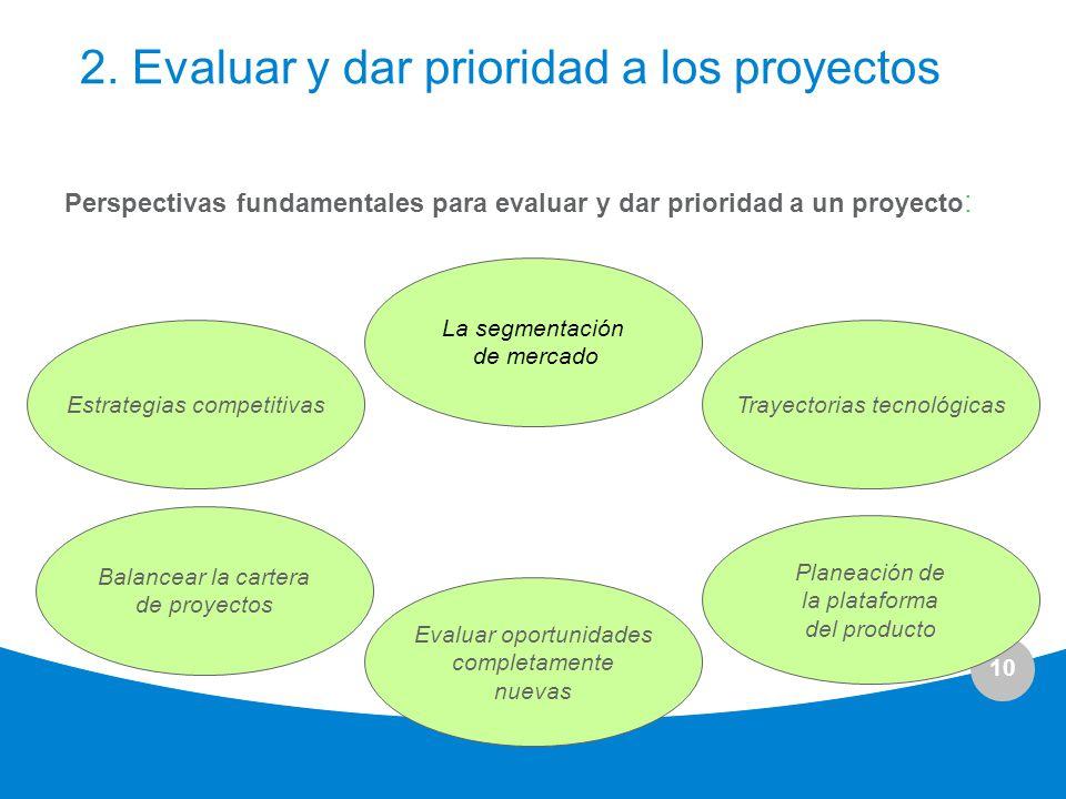 10 Perspectivas fundamentales para evaluar y dar prioridad a un proyecto : 2. Evaluar y dar prioridad a los proyectos Estrategias competitivas La segm