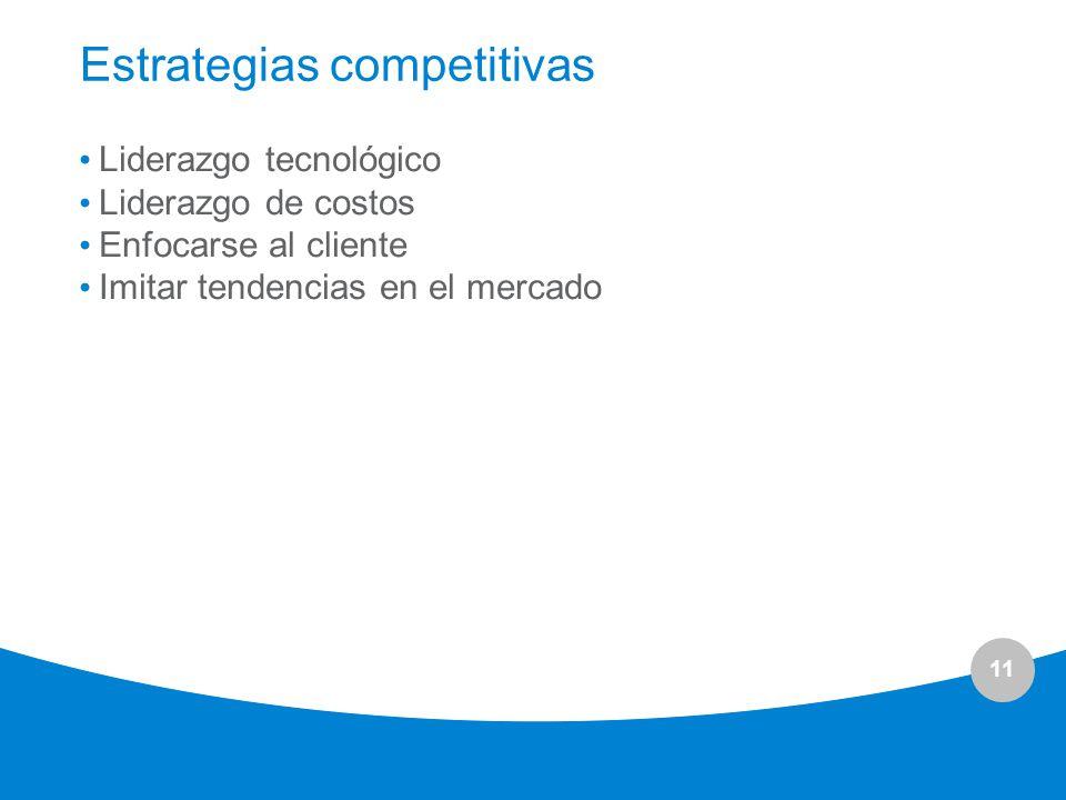 11 Estrategias competitivas Liderazgo tecnológico Liderazgo de costos Enfocarse al cliente Imitar tendencias en el mercado