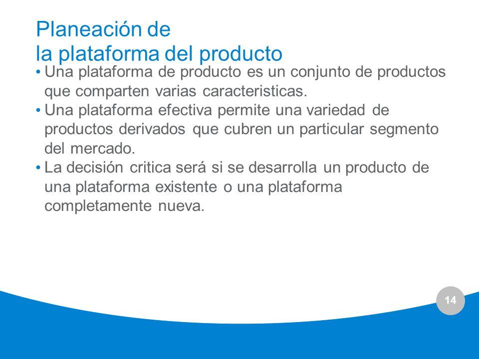 14 Planeación de la plataforma del producto Una plataforma de producto es un conjunto de productos que comparten varias caracteristicas. Una plataform