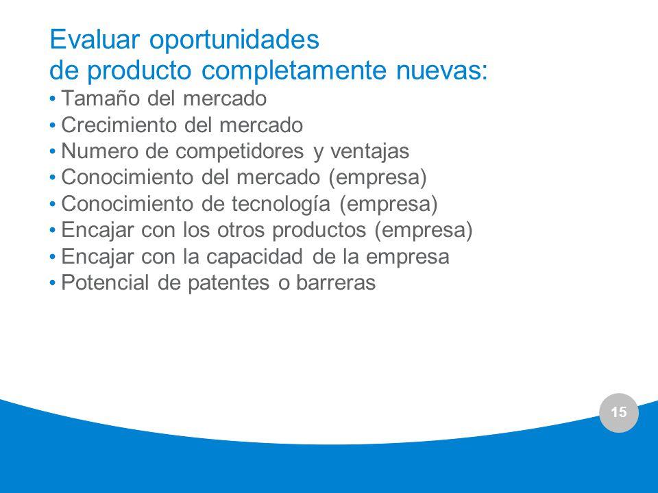 15 Evaluar oportunidades de producto completamente nuevas: Tamaño del mercado Crecimiento del mercado Numero de competidores y ventajas Conocimiento d