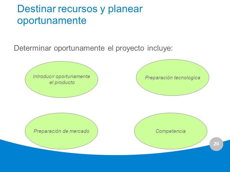 20 Determinar oportunamente el proyecto incluye: Destinar recursos y planear oportunamente Introducir oportunamente el producto Preparación tecnologic