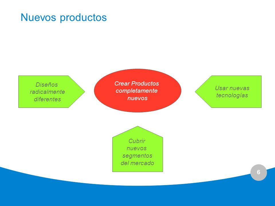 6 Nuevos productos Crear Productos completamente nuevos Diseños radicalmente diferentes Usar nuevas tecnologías Cubrir nuevos segmentos del mercado