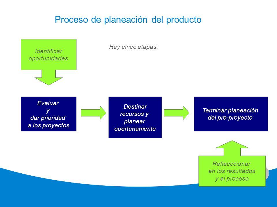 7 Proceso de planeación del producto Evaluar y dar prioridad a los proyectos Destinar recursos y planear oportunamente Terminar planeación del pre-pro