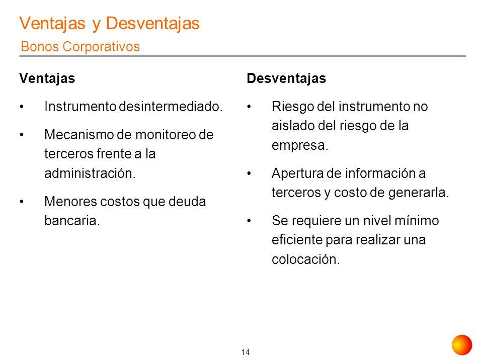 14 Ventajas y Desventajas Ventajas Instrumento desintermediado. Mecanismo de monitoreo de terceros frente a la administración. Menores costos que deud