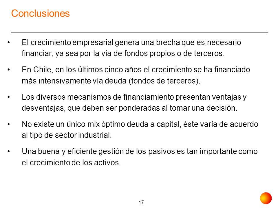 17 Conclusiones El crecimiento empresarial genera una brecha que es necesario financiar, ya sea por la via de fondos propios o de terceros. En Chile,