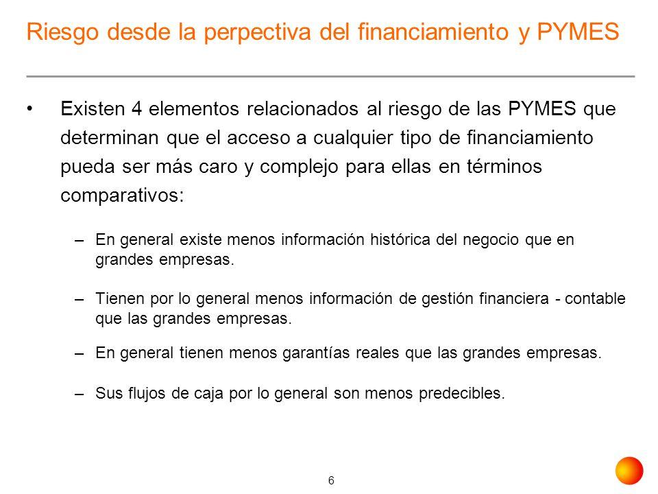6 Riesgo desde la perpectiva del financiamiento y PYMES Existen 4 elementos relacionados al riesgo de las PYMES que determinan que el acceso a cualqui