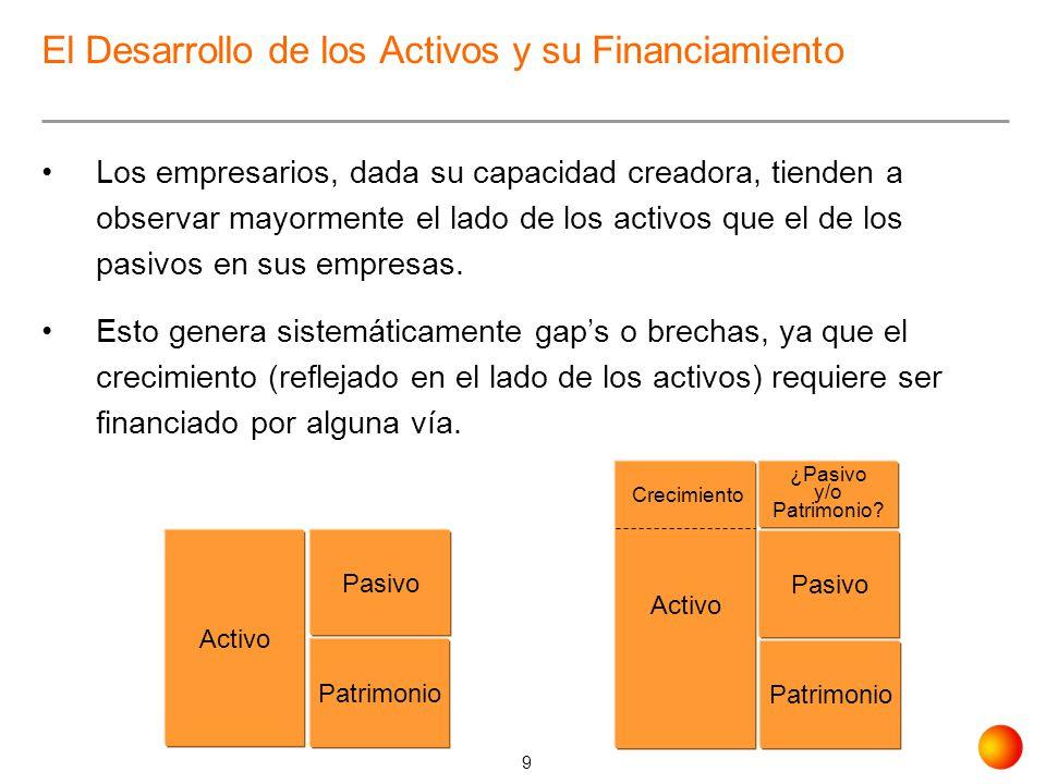 9 El Desarrollo de los Activos y su Financiamiento Los empresarios, dada su capacidad creadora, tienden a observar mayormente el lado de los activos q