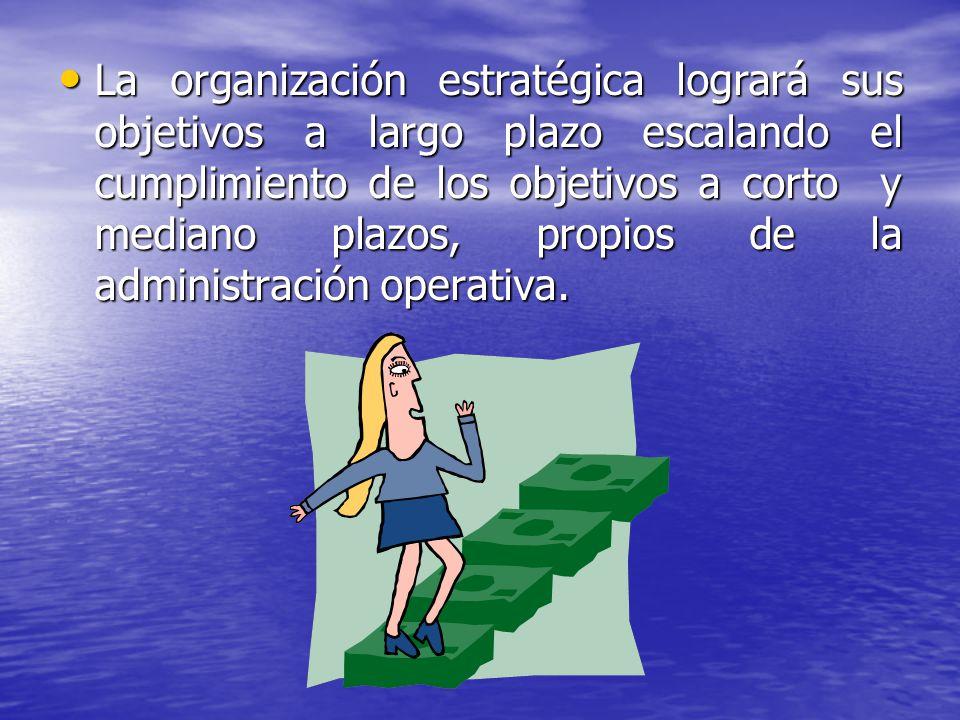La organización estratégica logrará sus objetivos a largo plazo escalando el cumplimiento de los objetivos a corto y mediano plazos, propios de la adm