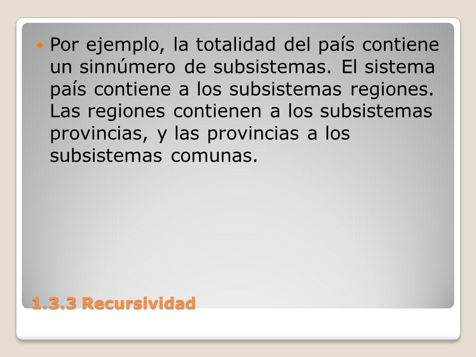 1.3.3 Recursividad Por ejemplo, la totalidad del país contiene un sinnúmero de subsistemas. El sistema país contiene a los subsistemas regiones. Las r