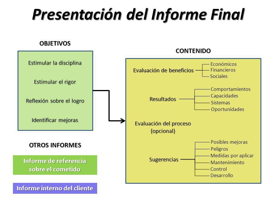 Presentación del Informe Final Estimular la disciplina Estimular el rigor Reflexión sobre el logro Identificar mejoras OBJETIVOS Evaluación de benefic