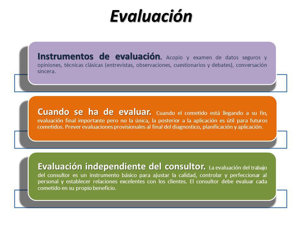 Evaluación Instrumentos de evaluación. Instrumentos de evaluación. Acopio y examen de datos seguros y opiniones, técnicas clásicas (entrevistas, obser