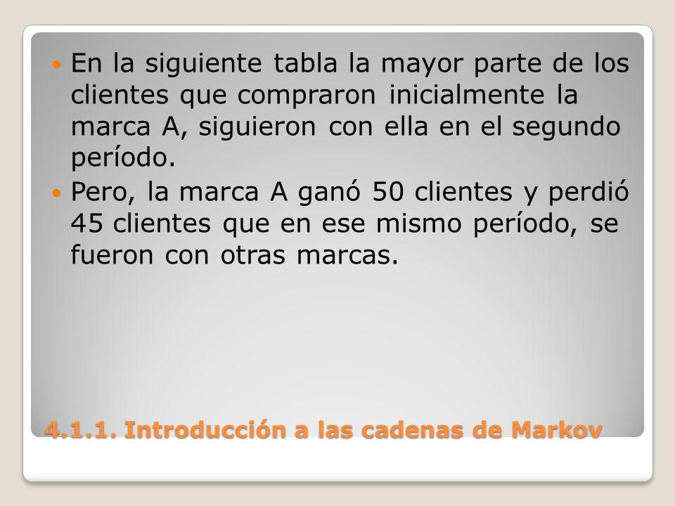 4.1.1. Introducción a las cadenas de Markov 4.1.1. Introducción a las cadenas de Markov