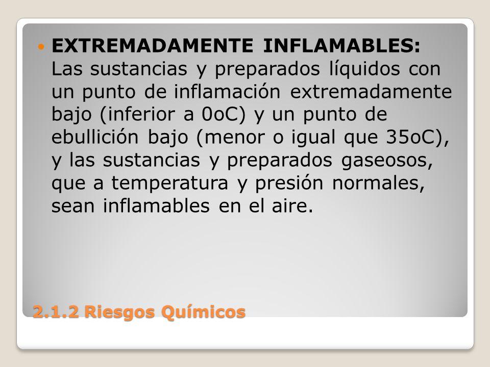 2.1.2 Riesgos Químicos EXTREMADAMENTE INFLAMABLES: Las sustancias y preparados líquidos con un punto de inflamación extremadamente bajo (inferior a 0o