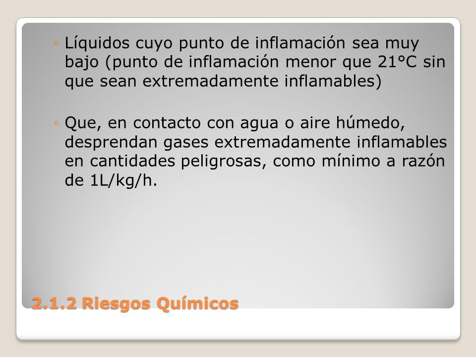2.1.2 Riesgos Químicos Líquidos cuyo punto de inflamación sea muy bajo (punto de inflamación menor que 21°C sin que sean extremadamente inflamables) Q
