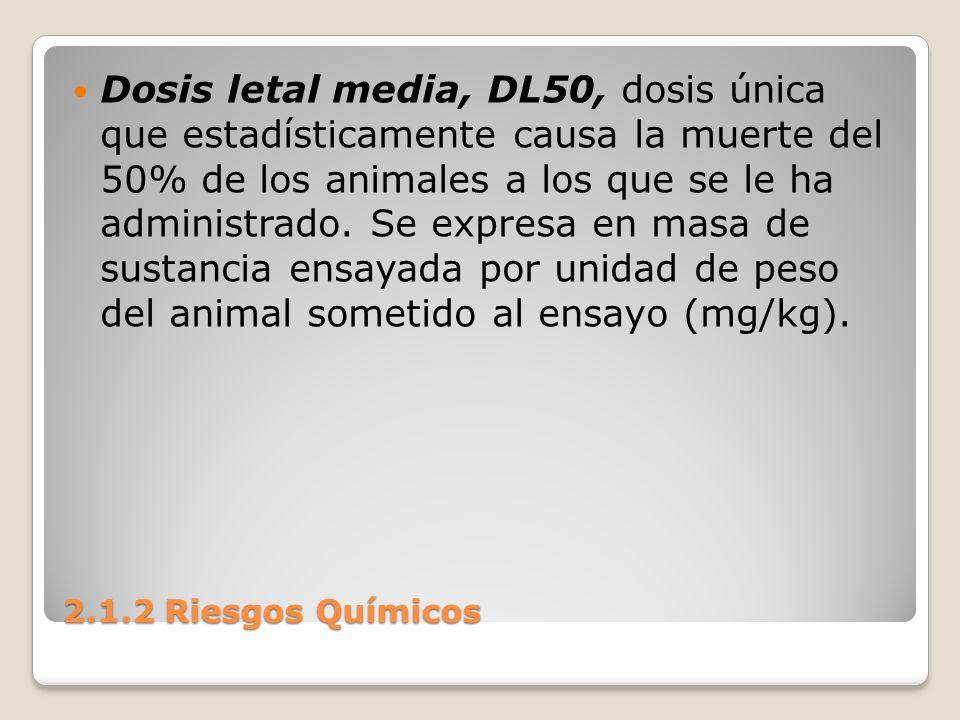 2.1.2 Riesgos Químicos Dosis letal media, DL50, dosis única que estadísticamente causa la muerte del 50% de los animales a los que se le ha administra