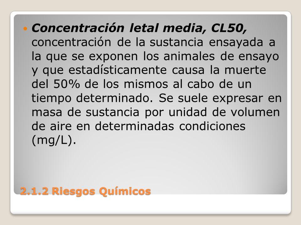 2.1.2 Riesgos Químicos Concentración letal media, CL50, concentración de la sustancia ensayada a la que se exponen los animales de ensayo y que estadí