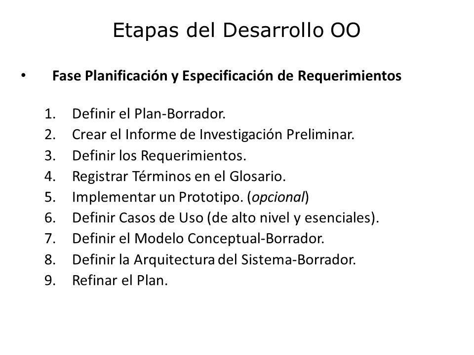 Fase Planificación y Especificación de Requerimientos 1.Definir el Plan-Borrador. 2.Crear el Informe de Investigación Preliminar. 3.Definir los Requer