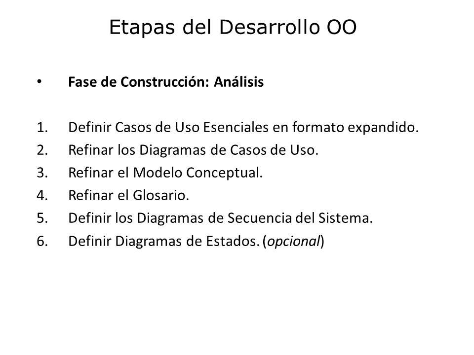 Fase de Construcción: Análisis 1.Definir Casos de Uso Esenciales en formato expandido. 2.Refinar los Diagramas de Casos de Uso. 3.Refinar el Modelo Co