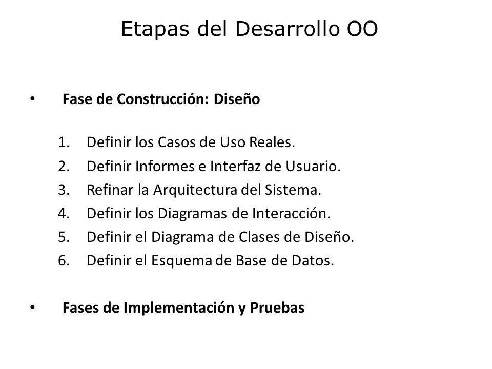 Fase de Construcción: Diseño 1.Definir los Casos de Uso Reales. 2.Definir Informes e Interfaz de Usuario. 3.Refinar la Arquitectura del Sistema. 4.Def