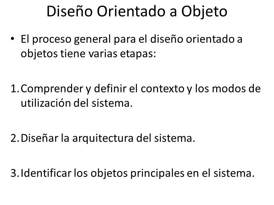 Diseño Orientado a Objeto El proceso general para el diseño orientado a objetos tiene varias etapas: 1.Comprender y definir el contexto y los modos de
