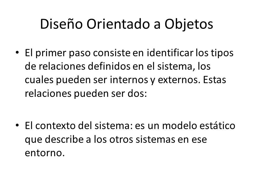 Diseño Orientado a Objetos El primer paso consiste en identificar los tipos de relaciones definidos en el sistema, los cuales pueden ser internos y ex