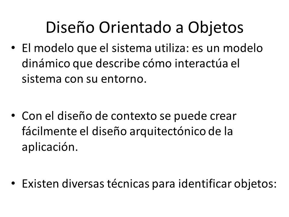 Diseño Orientado a Objetos El modelo que el sistema utiliza: es un modelo dinámico que describe cómo interactúa el sistema con su entorno. Con el dise