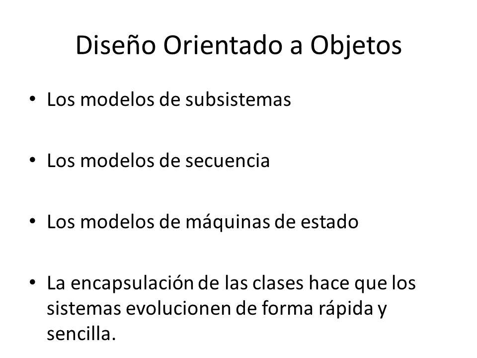 Diseño Orientado a Objetos Los modelos de subsistemas Los modelos de secuencia Los modelos de máquinas de estado La encapsulación de las clases hace q