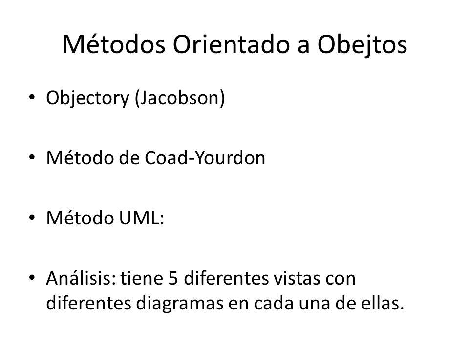 Métodos Orientado a Obejtos Objectory (Jacobson) Método de Coad-Yourdon Método UML: Análisis: tiene 5 diferentes vistas con diferentes diagramas en ca