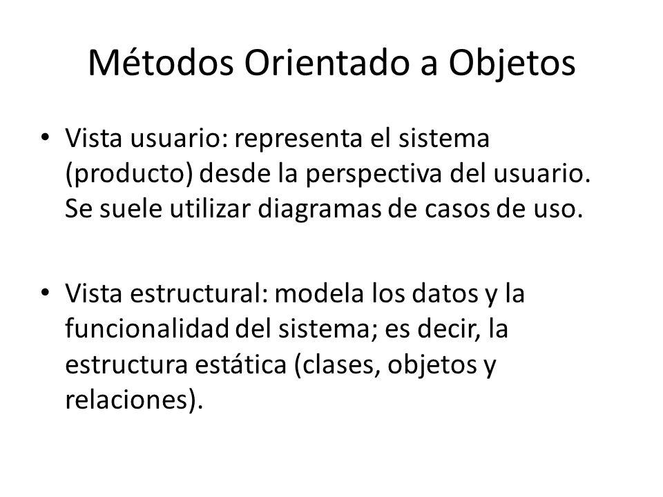 Métodos Orientado a Objetos Vista usuario: representa el sistema (producto) desde la perspectiva del usuario. Se suele utilizar diagramas de casos de
