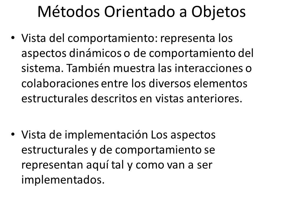 Métodos Orientado a Objetos Vista del comportamiento: representa los aspectos dinámicos o de comportamiento del sistema. También muestra las interacci