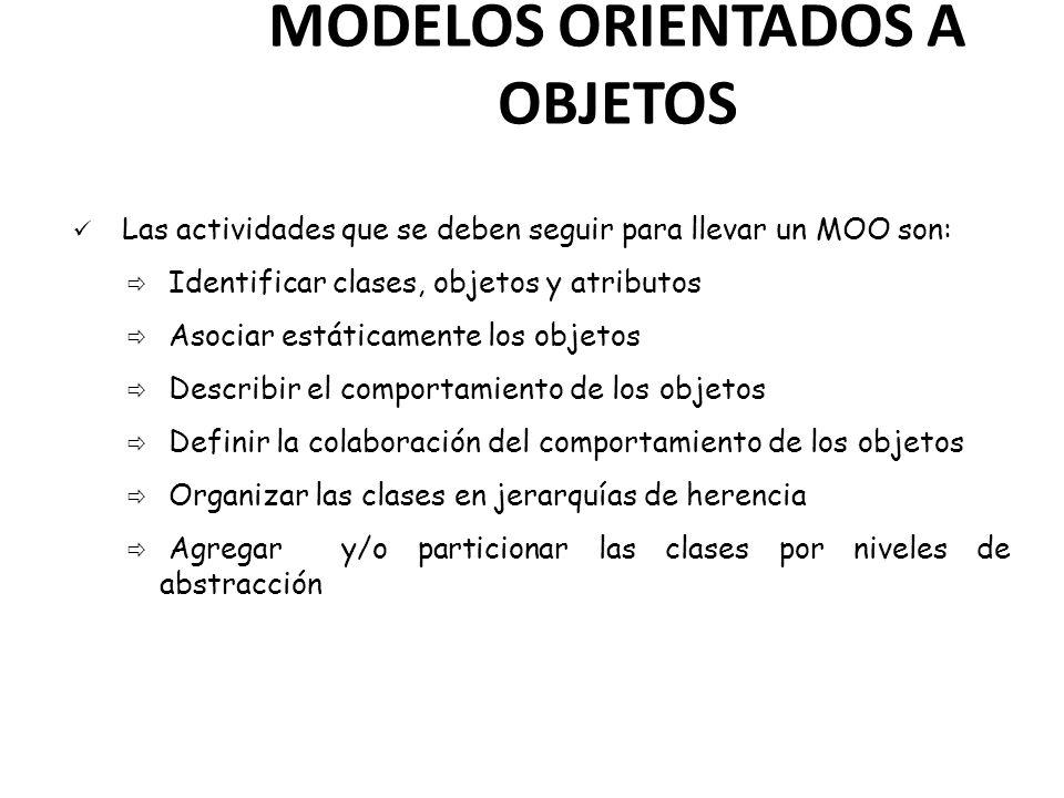 MODELOS ORIENTADOS A OBJETOS Las actividades que se deben seguir para llevar un MOO son: Identificar clases, objetos y atributos Asociar estáticamente