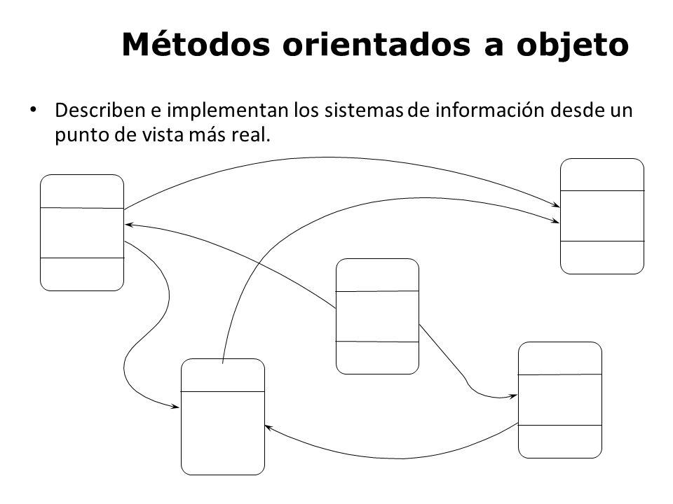 Describen e implementan los sistemas de información desde un punto de vista más real. Métodos orientados a objeto