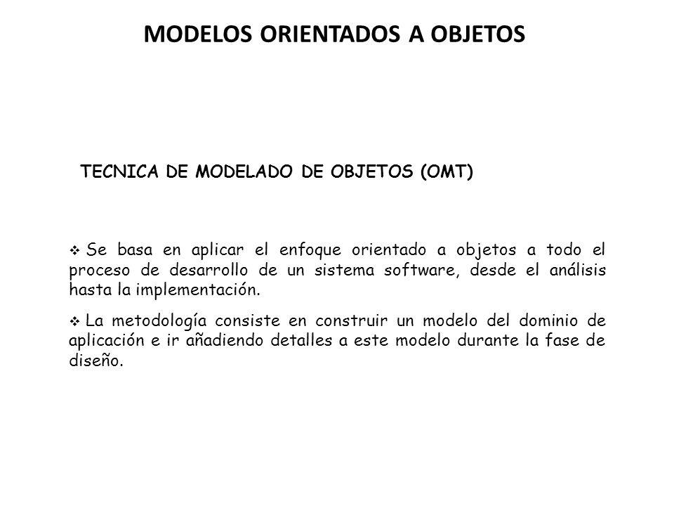 MODELOS ORIENTADOS A OBJETOS TECNICA DE MODELADO DE OBJETOS (OMT) Se basa en aplicar el enfoque orientado a objetos a todo el proceso de desarrollo de
