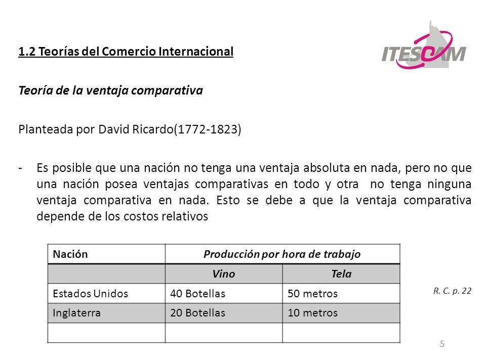 5 1.2 Teorías del Comercio Internacional Teoría de la ventaja comparativa Planteada por David Ricardo(1772-1823) -Es posible que una nación no tenga u