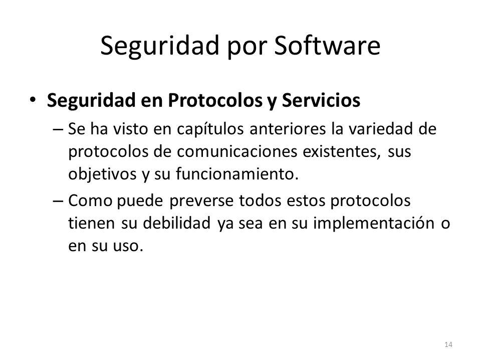 Seguridad por Software Seguridad en Protocolos y Servicios – Se ha visto en capítulos anteriores la variedad de protocolos de comunicaciones existente