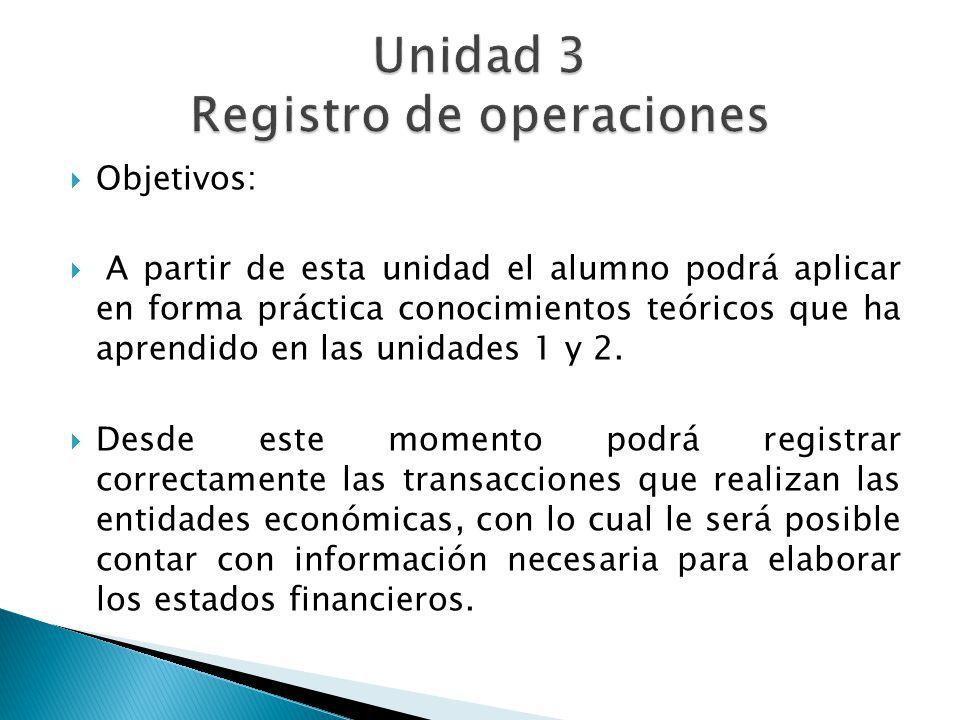 Objetivos: A partir de esta unidad el alumno podrá aplicar en forma práctica conocimientos teóricos que ha aprendido en las unidades 1 y 2.