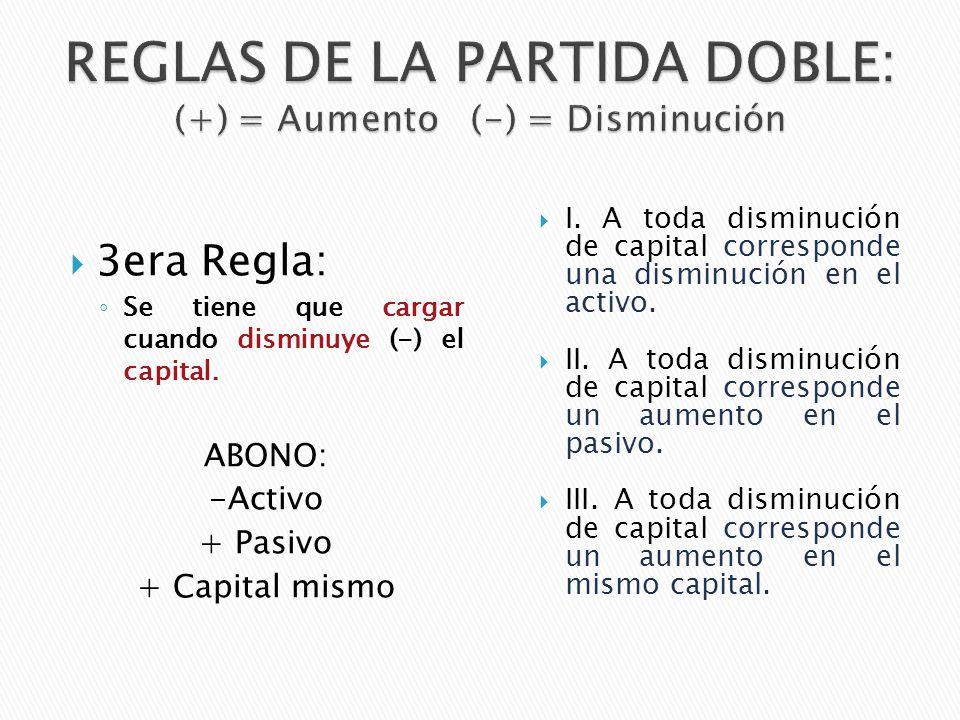 3era Regla: Se tiene que cargar cuando disminuye (-) el capital.