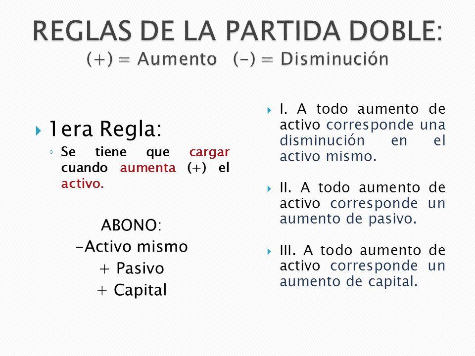 1era Regla: Se tiene que cargar cuando aumenta (+) el activo.