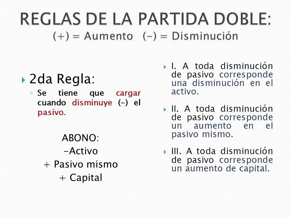2da Regla: Se tiene que cargar cuando disminuye (-) el pasivo.