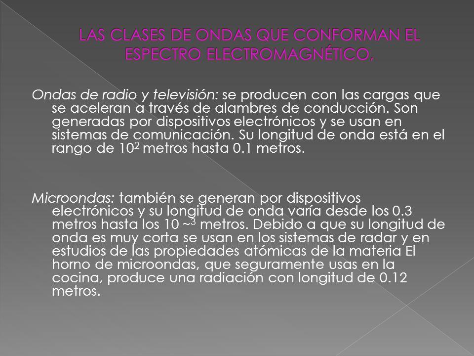 Ondas de radio y televisión: se producen con las cargas que se aceleran a través de alambres de conducción. Son generadas por dispositivos electrónic