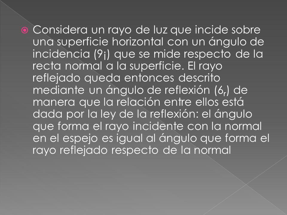 Considera un rayo de luz que incide sobre una superficie horizontal con un ángulo de incidencia (9¡) que se mide respecto de la recta normal a la supe