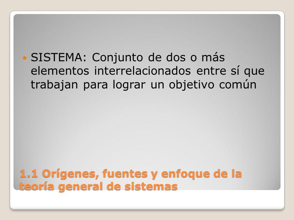 1.1 Orígenes, fuentes y enfoque de la teoría general de sistemas SISTEMA: Conjunto de dos o más elementos interrelacionados entre sí que trabajan para