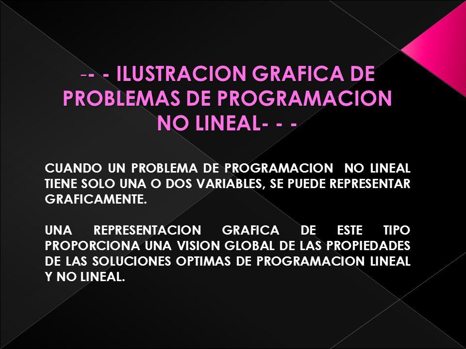 -------- - ILUSTRACION GRAFICA DE PROBLEMAS DE PROGRAMACION NO LINEAL- - - CUANDO UN PROBLEMA DE PROGRAMACION NO LINEAL TIENE SOLO UNA O DOS VARIABLES, SE PUEDE REPRESENTAR GRAFICAMENTE.