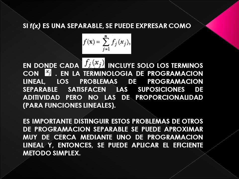 SI f(x) E S UNA SEPARABLE, SE PUEDE EXPRESAR COMO EN DONDE CADA INCLUYE SOLO LOS TERMINOS CON.