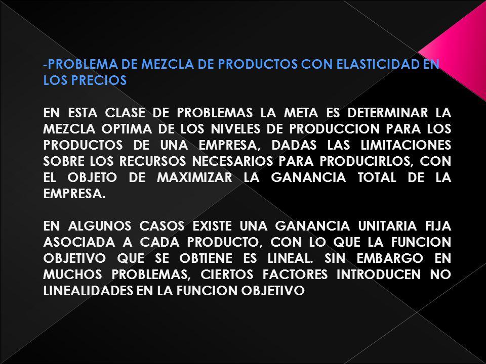 -P-PROBLEMA DE MEZCLA DE PRODUCTOS CON ELASTICIDAD EN LOS PRECIOS EN ESTA CLASE DE PROBLEMAS LA META ES DETERMINAR LA MEZCLA OPTIMA DE LOS NIVELES DE PRODUCCION PARA LOS PRODUCTOS DE UNA EMPRESA, DADAS LAS LIMITACIONES SOBRE LOS RECURSOS NECESARIOS PARA PRODUCIRLOS, CON EL OBJETO DE MAXIMIZAR LA GANANCIA TOTAL DE LA EMPRESA.