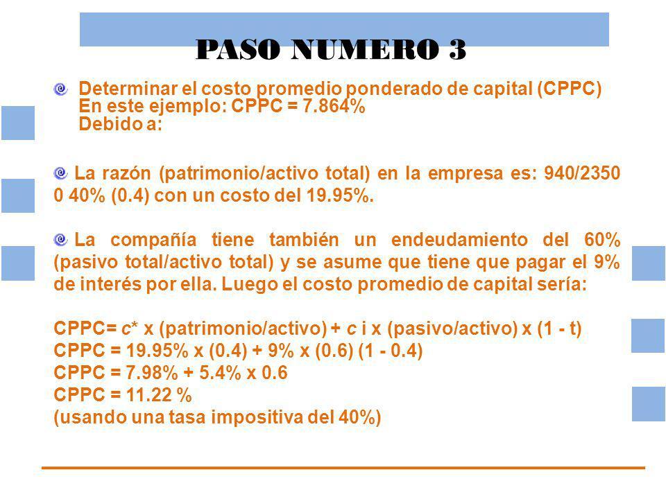 PASO NUMERO 3 Determinar el costo promedio ponderado de capital (CPPC) En este ejemplo: CPPC = 7.864% Debido a: La razón (patrimonio/activo total) en la empresa es: 940/2350 0 40% (0.4) con un costo del 19.95%.