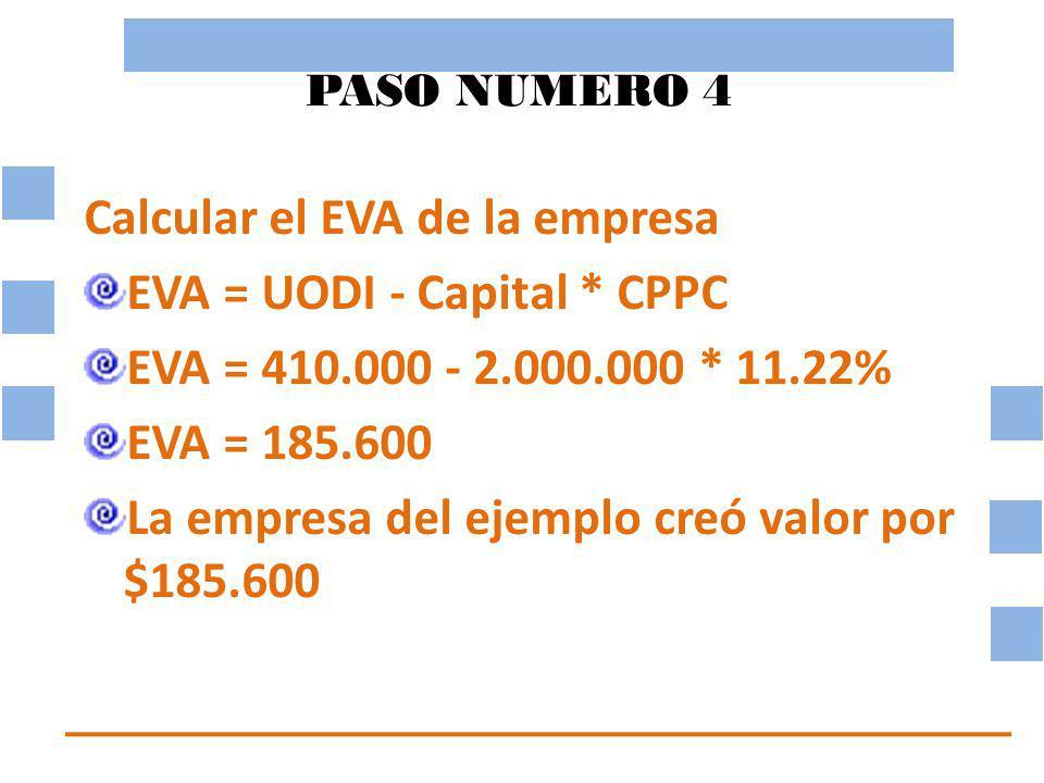 PASO NUMERO 4 Calcular el EVA de la empresa EVA = UODI - Capital * CPPC EVA = 410.000 - 2.000.000 * 11.22% EVA = 185.600 La empresa del ejemplo creó valor por $185.600