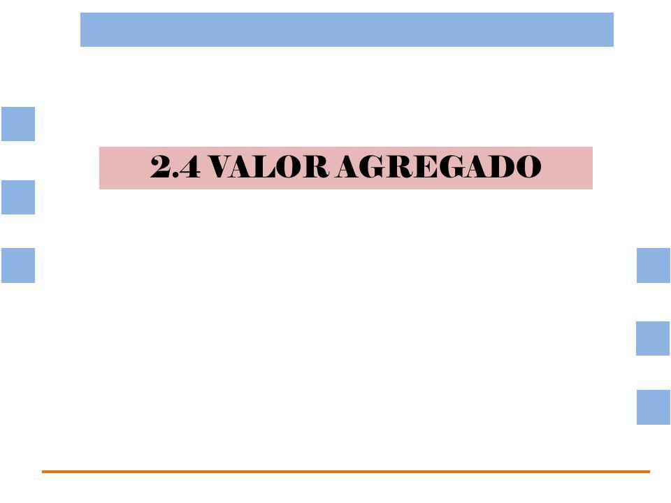 2.4 VALOR AGREGADO
