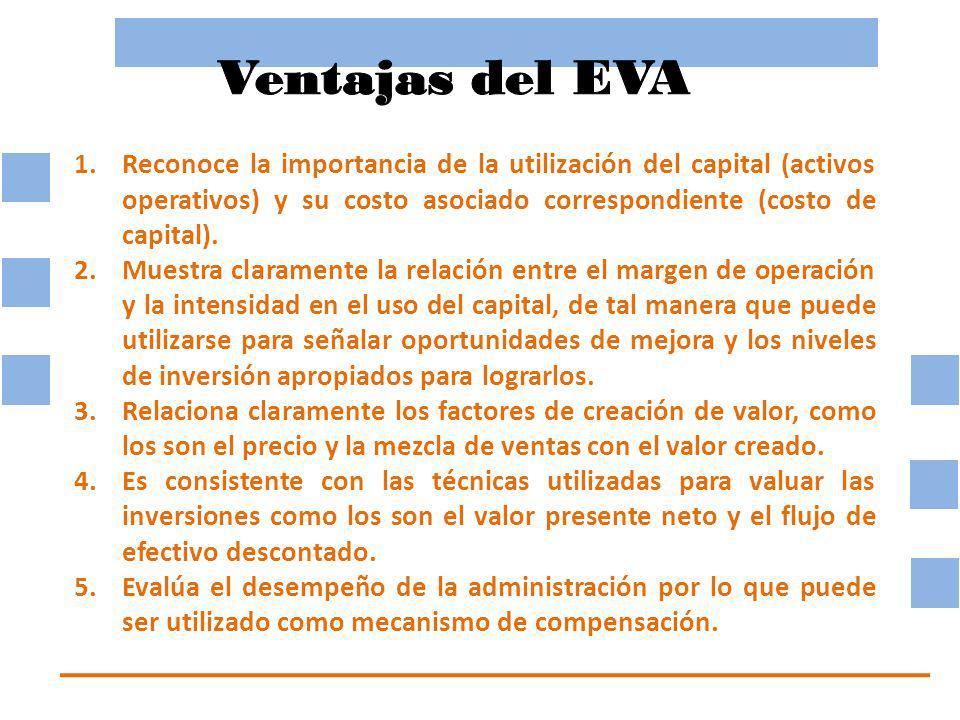 1.Reconoce la importancia de la utilización del capital (activos operativos) y su costo asociado correspondiente (costo de capital).